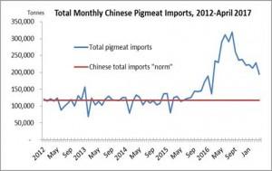 China trade norm