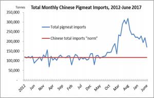 china trade june 2017