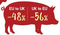 pig trade2